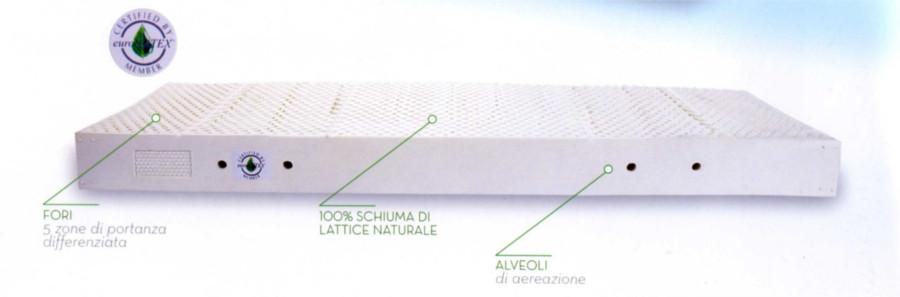 Massello materasso in lattice