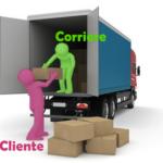 Economia circolare, perchè scegliere l'e-commerce