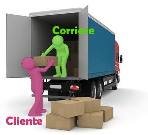 Economia circolare perch scegliere l 39 e commerce blog for E commerce arredamento